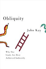 Obliquity Cover Image